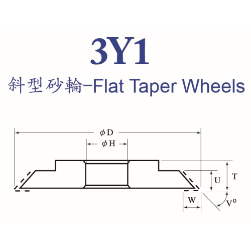 Flat Taper Wheels